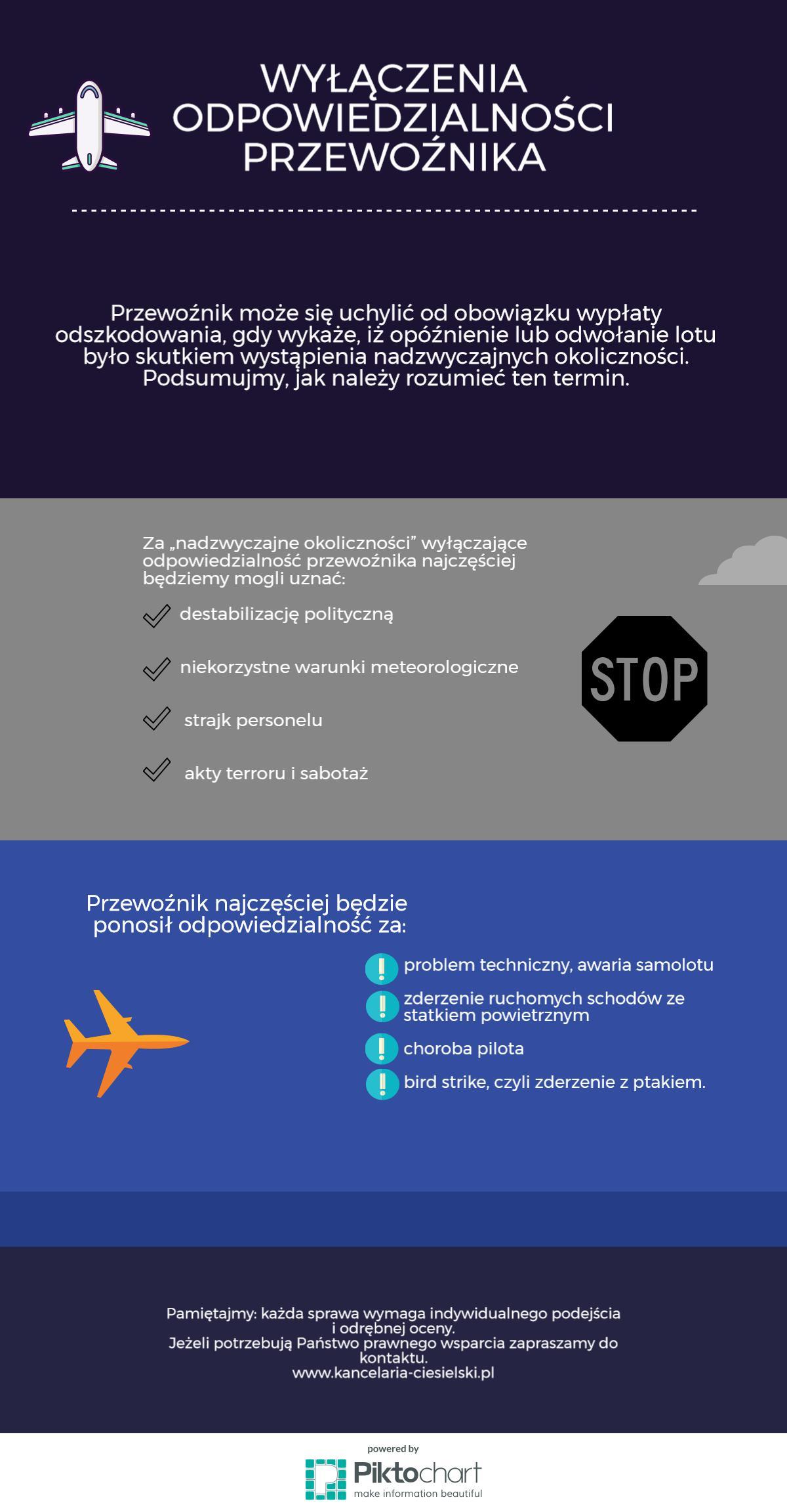 infografika nr 2